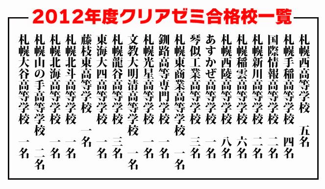 gokakujisseki