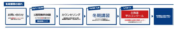 winter_chart